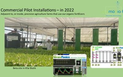 Growponics received phase II funding from the European Union's Horizon 2020